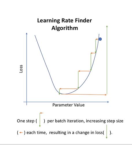 learning_finder