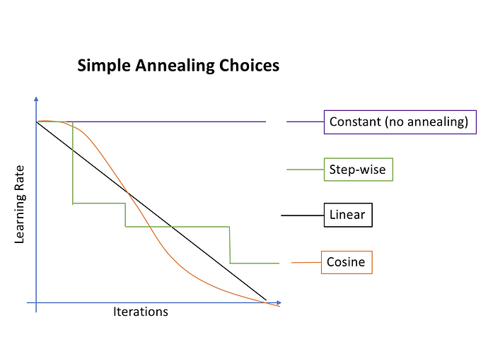 simple_annealing