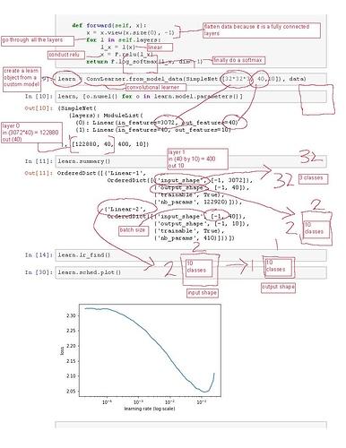 lesson7-cifar10_notes_Page_05