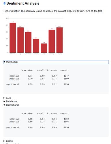 devconx_malaya_sent_analysis_benchmark