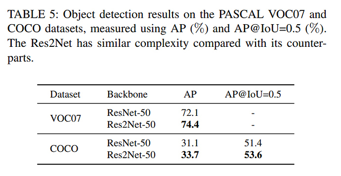 res2net-obj-detection