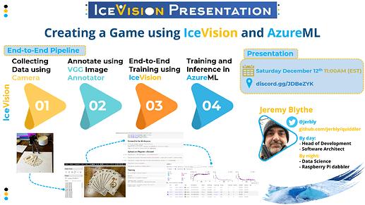 jerbly-presentation-2