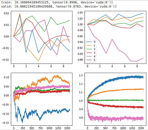 running-batch-norm-plot
