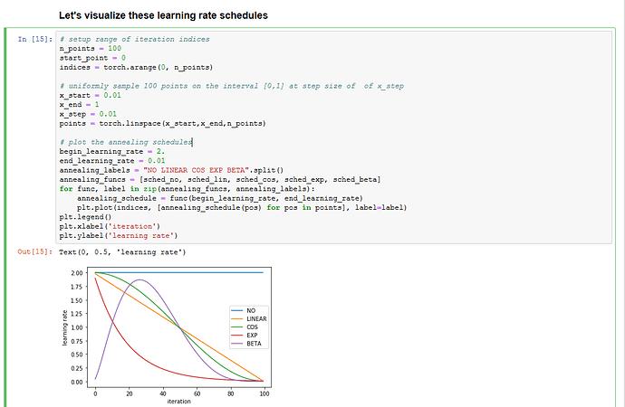 beta_schedule