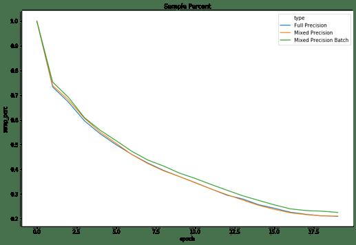 sample%20percent