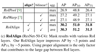 Implementing Mask R-CNN - Deep Learning - Deep Learning Course Forums