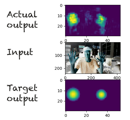 👐 Training a Network to Detect Hands - Deep Learning - Deep