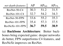 Implementing Mask R-CNN - Deep Learning - Deep Learning