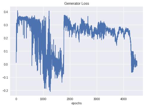 GAN - Multiple iterations for generator training - Part 2