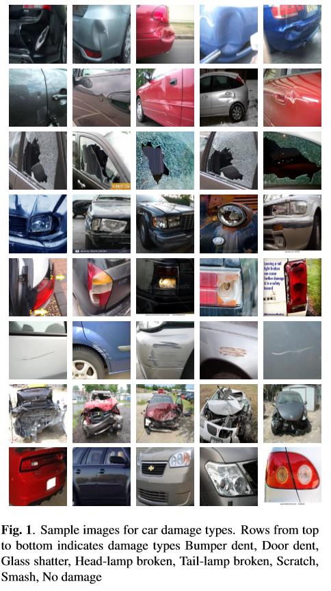 Damaged car estimation model - Deep Learning - Deep Learning