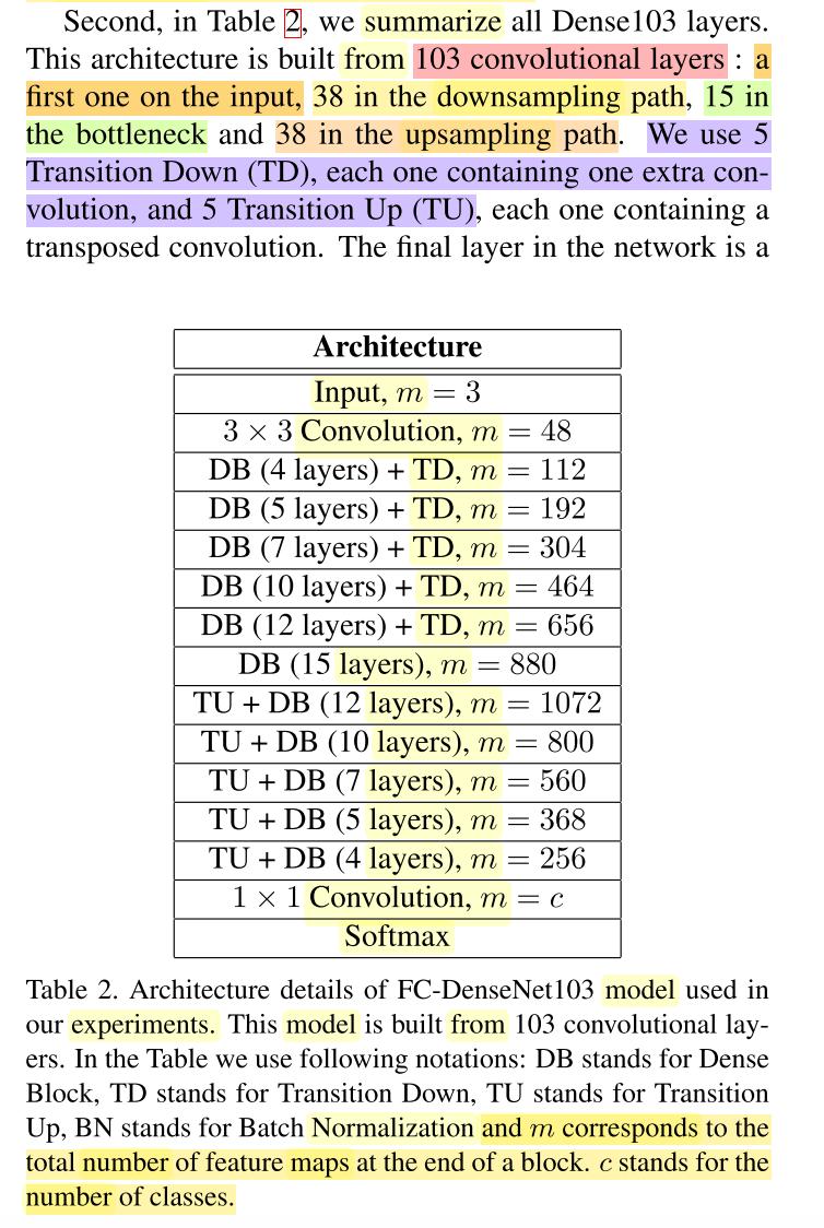 One Hundred Layers Tiramisu - Part 2 (2017) - Deep Learning