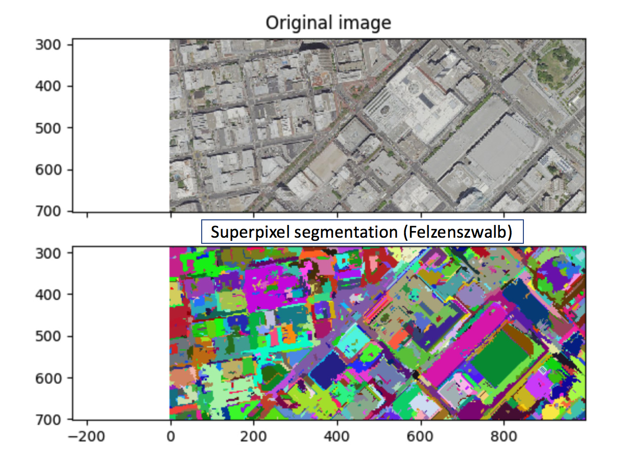 Object detection in satellite imagery: Which approach? - Deep