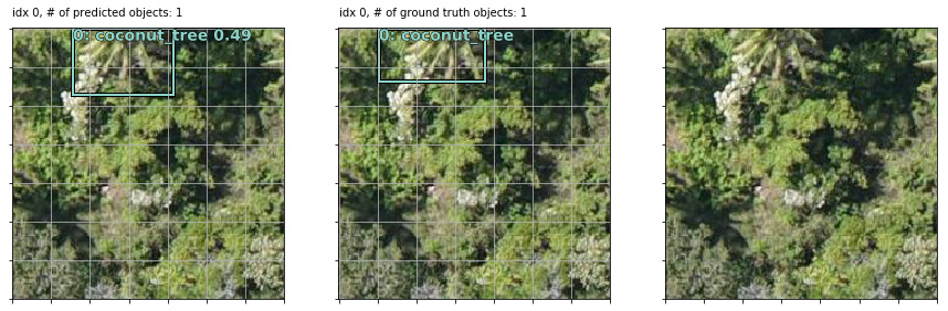 Detecting Coconut Trees from the Air with Fast ai (notebooks