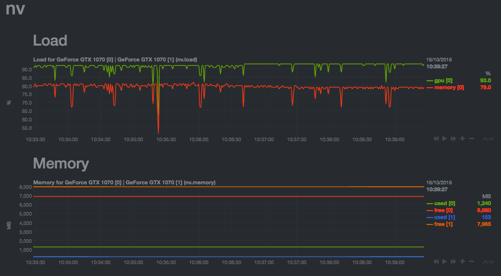 Show GPU utilization metrics inside training loop (without
