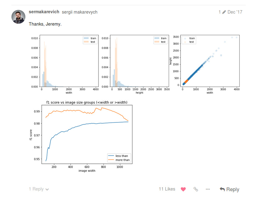 Kaggle Comp: Plant Seedlings Classification - Part 1 (2018