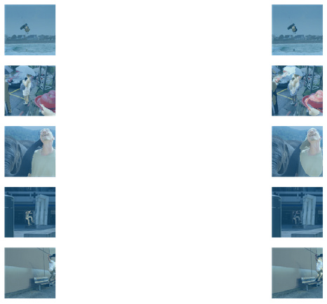 Image Segmentation on COCO dataset - summary, questions and