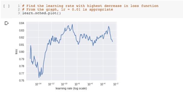 loss_lr_plot_2