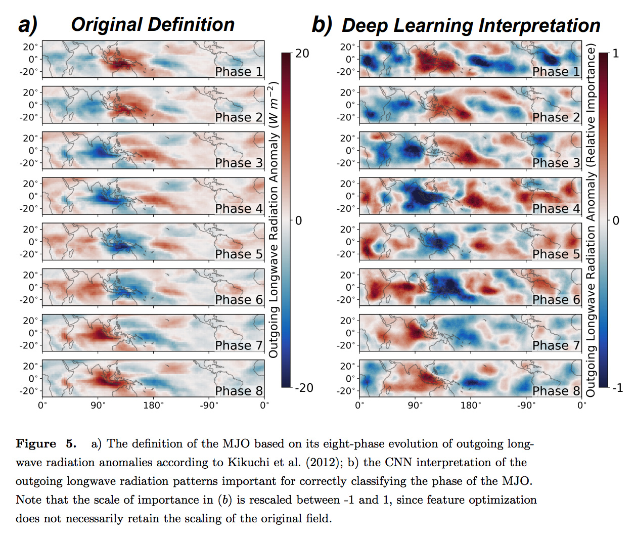Geospatial Deep Learning resources & study group - Part 1