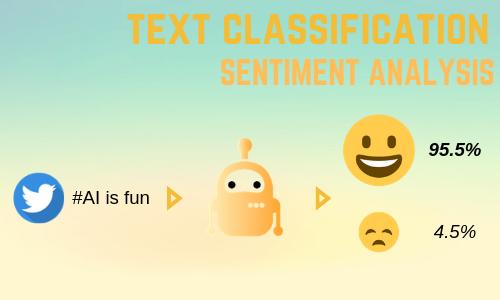 Sentiment Analysis Java Project Github