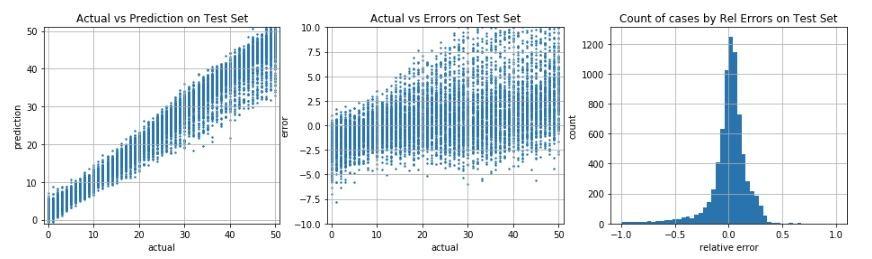 assessment_test