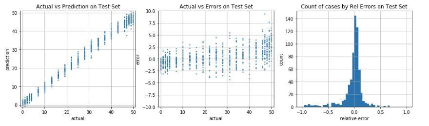 assessment_test_unknown_vals_n_obj